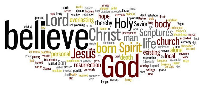 Christianity Tag Cloud